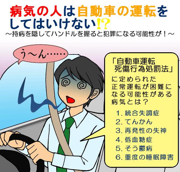 No51持病で運転