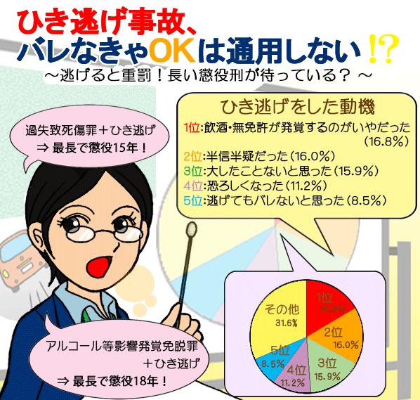 No50ひき逃げ
