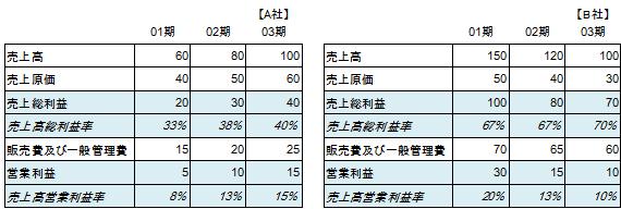 kigyou20-1