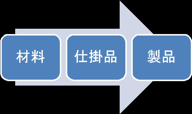 kaikei35-2